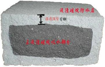 硅烷可渗出进混凝土内部