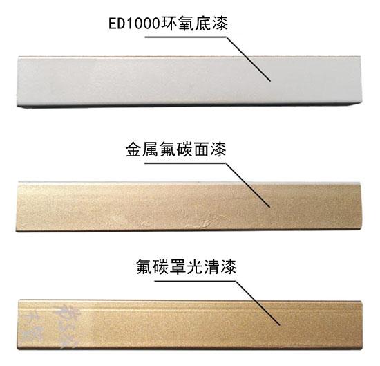 金属氟碳漆各层产品涂装效果图示