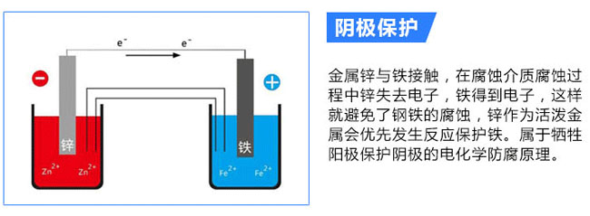 环氧富锌漆的防腐蚀作用